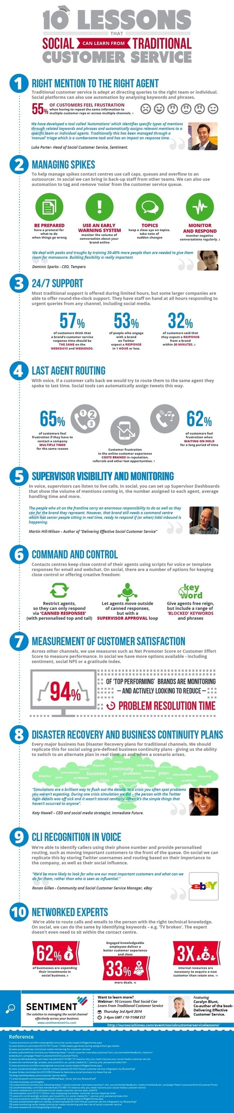 10 Lessons for Social Customer Service [INFOGRAPHIC] | Customer Service Innovation | Scoop.it