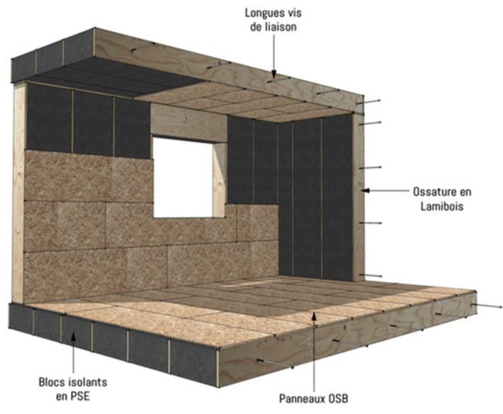 Deux Français inventent la maison zéro énergie, recyclable et montable en 15 jours | SmartHome | Scoop.it