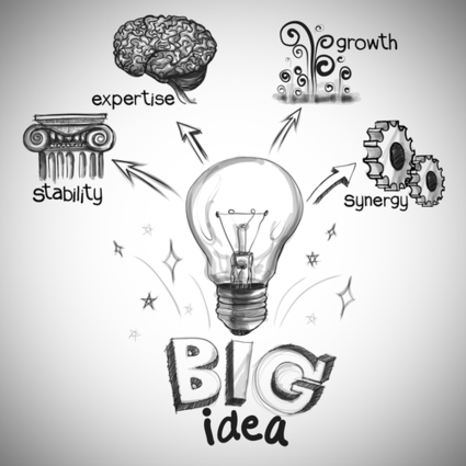 Unit 3 Micro: Small firms and innovation | year 13 AQA economics | Scoop.it