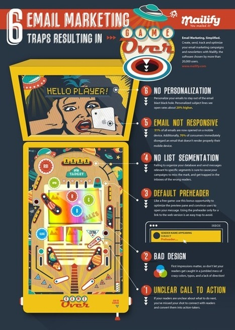 6 Email Marketing Mistakes to Avoid [Infographic] | Email Marketing | Scoop.it
