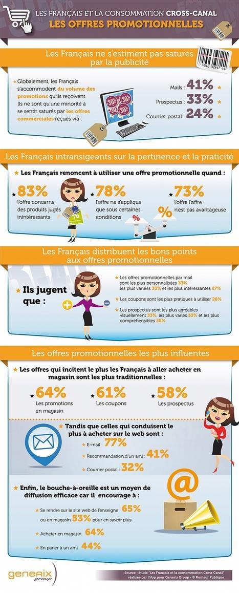 Infographie | Les Français et la consommation cross canal 3/3 : Les offres promotionnelles | promo review mars | Scoop.it