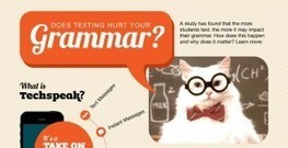 Here's how texting hurts your grammar [infographic] - IntoMobile | Working with Grammar | Scoop.it