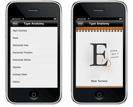 5 Best Iphone 5 Apps for Designers - idesignresources.com | Tips, Inspiration, Web Design and Tech Resources | Scoop.it