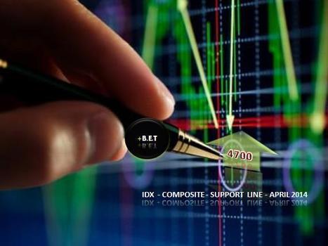 IDX  Support:: Est'd April | B.E.T  Veritas & Trading Projects | Scoop.it