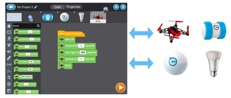 Coding and Bots - User Generated Education @JackieGerstein | iPads in Education | Scoop.it