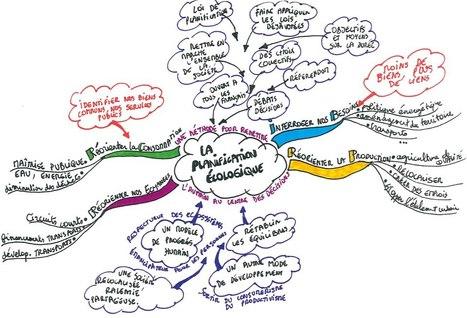 La planification écologique . | cartes heuristiques et créativité | Scoop.it