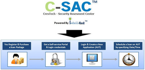 On Demand Security Assessment with C-SAC | Software Testing Services | Scoop.it