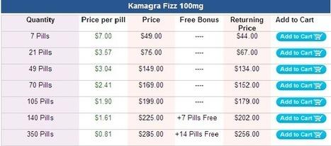 Kamagra Fizz-course of treatment | Heathcare | Scoop.it