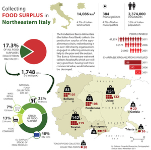Guerrilla Cartographers Put Global Food Stats On The Map : NPR   Edison High - AP Human Geography   Scoop.it