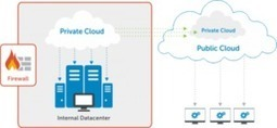 Future Of Cloud Is A Clear Sky | Business Cloud Computing | Scoop.it