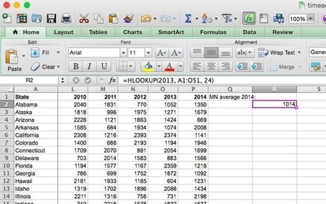 Find Anything in Your Excel Spreadsheet with Lookup Functions | Excel Easy | Scoop.it