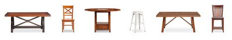 (EN) - Furniture Glossary | furniturerow.com | translations | Scoop.it
