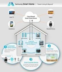 Smart Home Launches in Korea, U.S. - SiteProNews   Digital-News on Scoop.it today   Scoop.it