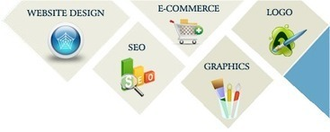 Search Engine Optimization Company India | Best SEO Company Jaipur | Seo Company in Jaipur Rajasthan | Scoop.it