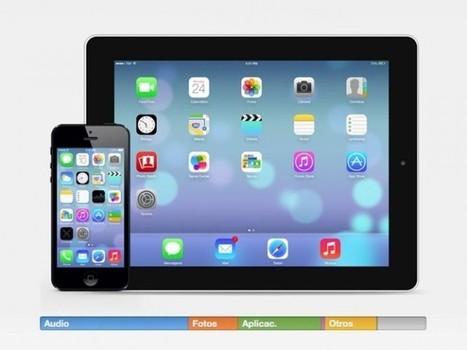 Cómo liberar espacio inútil de iOS si tu iPhone o iPad está casi lleno | iPad para Profesionales | Scoop.it
