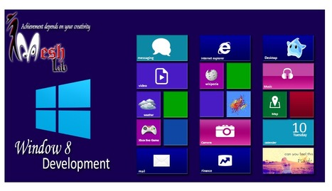 About window 8 Application | Inventory Management System | Scoop.it