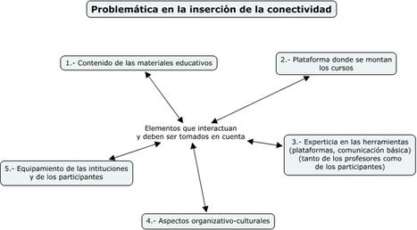 Problemática en la incorporación del conectivismo a la educación | Herramientas y Recursos TIC Educativos | Scoop.it