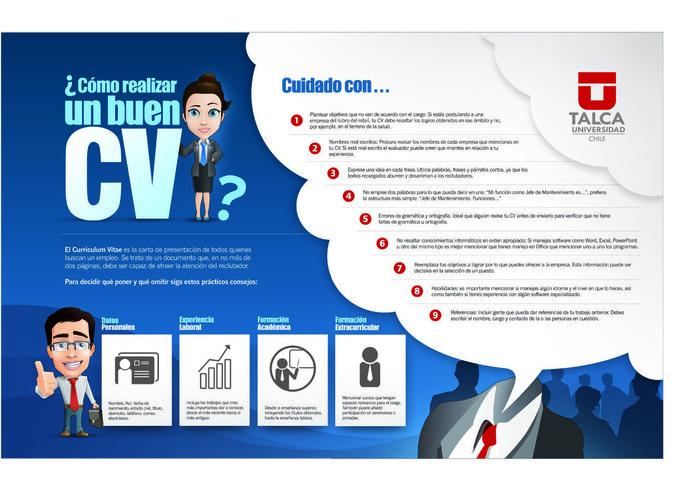 curriculum vitae « Educacion – articuloseducativos.es