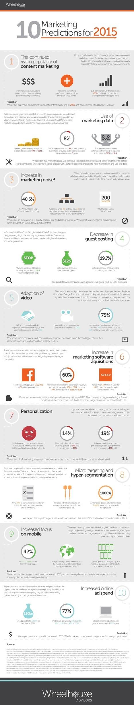 15 predicciones de marketing para 2014 #infografia #infographic #marketing   Seo, Social Media Marketing   Scoop.it