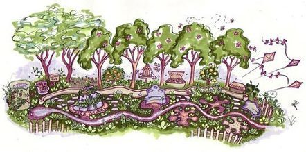 Aesthetics and the New Culture, Permaculture | Permaculture Digest | Scoop.it