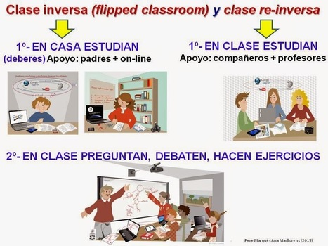 "CHISPAS TIC Y EDUCACIÓN. Blog Pere Marquès: ¿Flipped classroom o clase ""reinversa? 