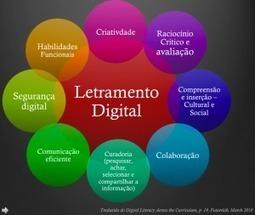 Letramento Digital   Espiral Digital   Foreign Language Focus   Scoop.it