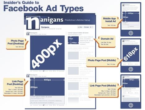 [Infographie] Guide des dimensions des publicités Facebook   maveilleamoi   Scoop.it