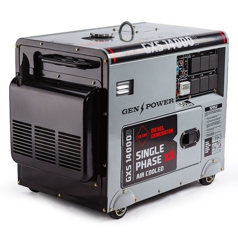 Why People Prefer Buying Portable Electric Generators? | Gardening | Scoop.it
