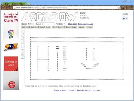 Dibujo en ASCII 1 | ASCII Art | Scoop.it