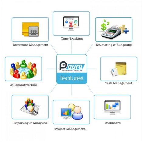 Serving All Your Project Concerns Over A Single Interface  - exploreB2B | Project Management software | Scoop.it