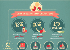 Infographic: 9 Shocking Facts About the Food Industry | green infographics | Scoop.it