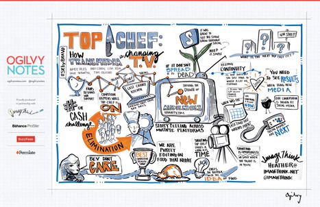 SXSW Panels' Illustrated Recaps For 'Ogilvy Notes' (SLIDESHOW) | Transmedia: Storytelling for the Digital Age | Scoop.it