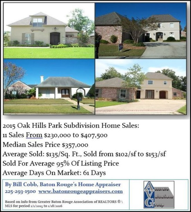 Oak Hills Park Subdivision Baton Rouge 70810 Home Sales 2015: Baton Rouge Homes Subdivisions | Baton Rouge Real Estate News | Scoop.it