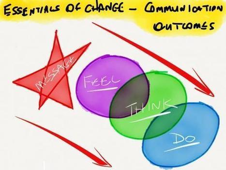 Change Management Essentials – Part II » Change Factory | Business change | Scoop.it