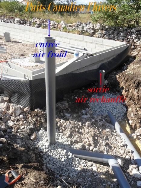 [témoignage] Réalisation de notre puits Canadien. | Architecture & développement durable | Scoop.it