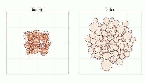Circle packing in R (again) | R and Geostatistics | Scoop.it