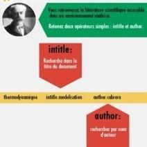 Astuces de Recherche Google   Visual.ly   Mine   Scoop.it