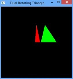 Dual Rotating Triangle | OpenGL Projects | opengl projects | Scoop.it