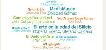 Comunicación 2.0: Museos y blogs   museus i xarxes socials   Scoop.it