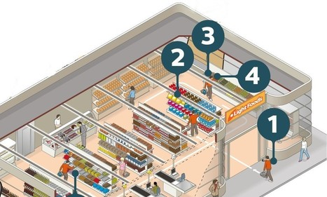 Philips teste la localisation en intérieur par LED | oliv62710 | Scoop.it