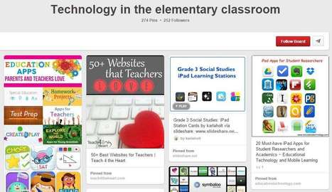 30 Pinterest Boards for Elementary Teachers | 21st C Learning | Scoop.it