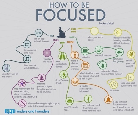 elearning hoje: How to be Focused | web learning | Scoop.it