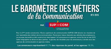 [#Infographie] Le Baromètre Des Métiers De La Communication En France | Graphic design | Scoop.it