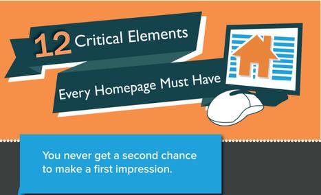 Les 12 éléments critiques que vous devriez soigner sur votre homepage (Infographie) | Marketing Digital | Scoop.it