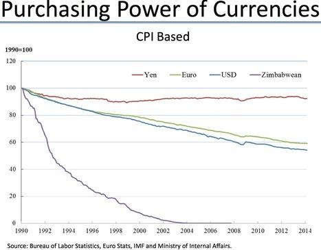 Federal Bank VP: Bitcoin Threat Means Banks Must 'Adapt or Die'   Viver e investir na vida   Scoop.it