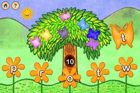Flutterby Butterflies - Wonderfully Creative! | FeeFiFoFun News! | Scoop.it