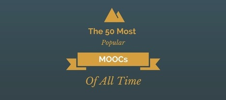 The 50 Most Popular MOOCs of All Time | Era Digital - um olhar ciberantropológico | Scoop.it