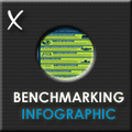 12 Steps to Benchmarking Anything in Your Supply Chain [Infographic] - Global Freight, Logistics and Supply Chain Tips and Articles - The Xeneta Blog   Supply Chain Analytics   Scoop.it