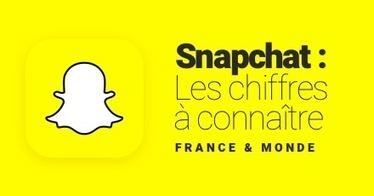 Snapchat : tous les chiffres à connaître en France et dans le monde | Geeks | Scoop.it