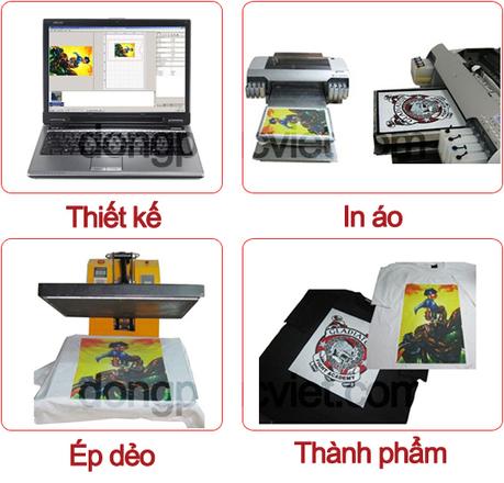 Đồng phục áo thun, đồng phục áo thun giá rẻ nhất tphcm | Luật Minh Việt | Scoop.it
